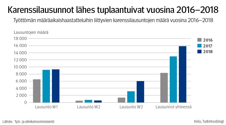 Uutissuomalainen: Monella työttömällä on ajantasainen työllistymissuunnitelma – hallituksen haastattelutavoite jäämässä saavuttamatta